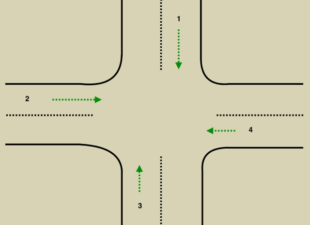 Sequence of green lights on many intersections