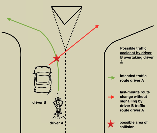 Possibilities for a traffic accident